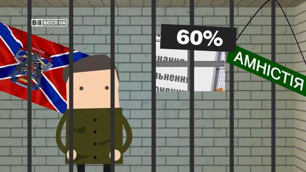 60% українців негативно ставляться до амністії всіх учасників бойових дій