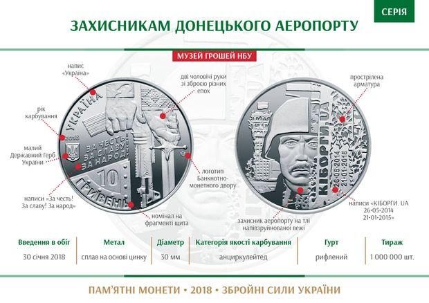 НБУ показав нову монету на честь