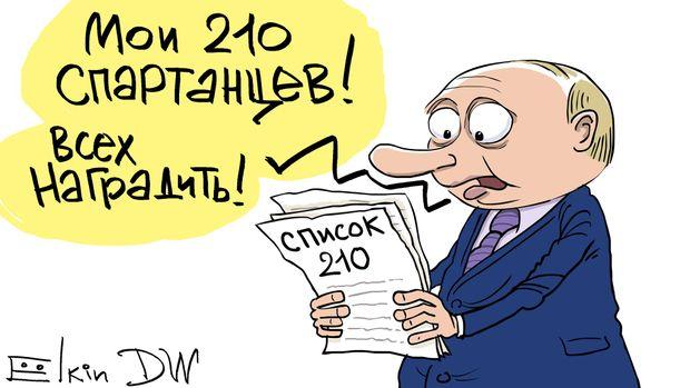 Карикатура Сергія Йолкіна на