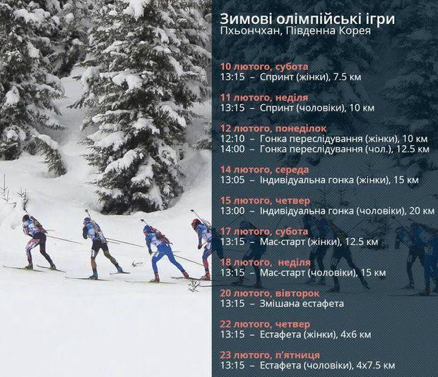 Розклад біатлон Олімпіада 2018