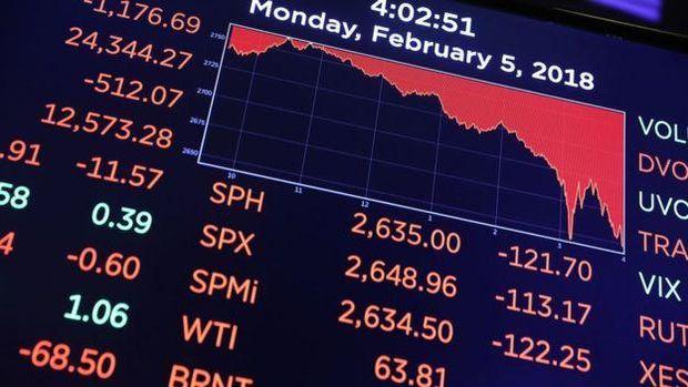 Индекс Доу-Джонса упал