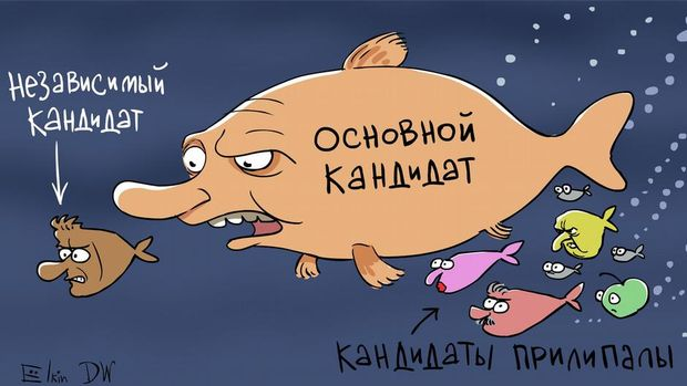 Карикатура Сергея Ёлкина на президентские выборы в России 2018