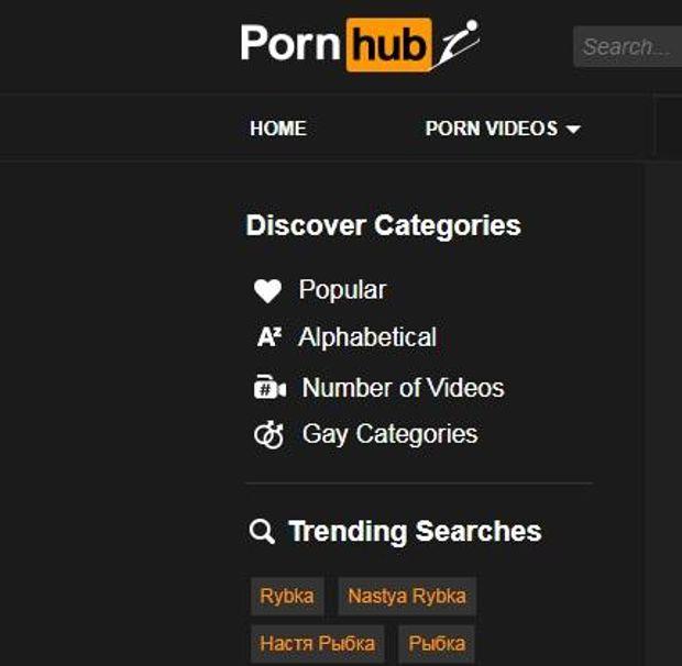 Настя Рибка очолила топи порно-запитів