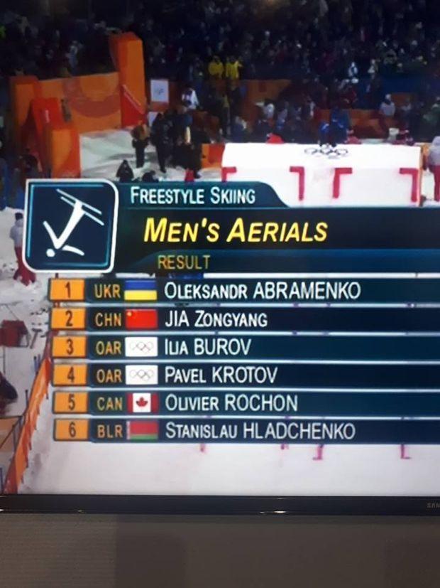 Україна виграла золото