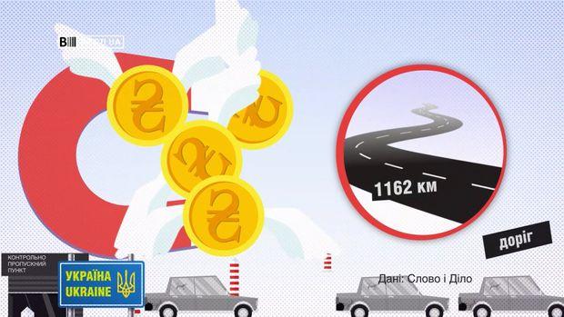 Машини з єврономерами