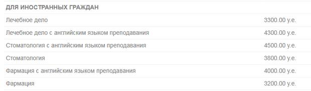 іноземні студенти, Насирлаєва, Туркменістан, навчання, гроші