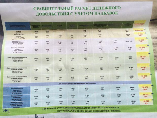 Агітація в Криму