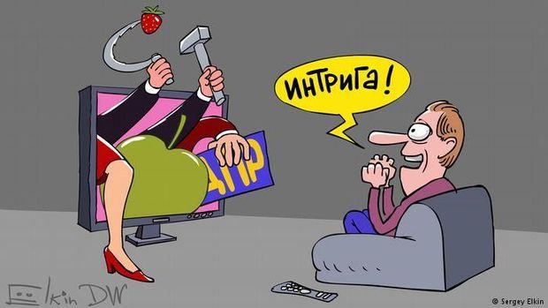 Суть виборів в Росії
