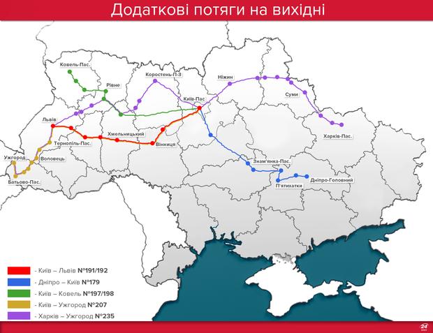 Додаткові потяги на вихідні