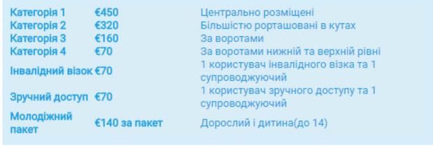 Фінал, Ліга чемпіонів, квитки, ціни, футбол, Олімпійський, Київ