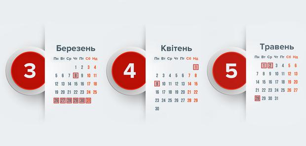 Весняні канікули 2018 в Україні