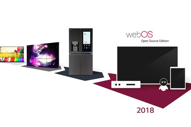 Evolution of LG webOS