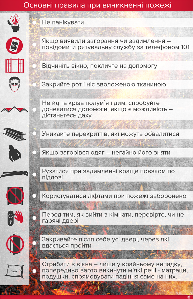 Як поводитись під час пожежі