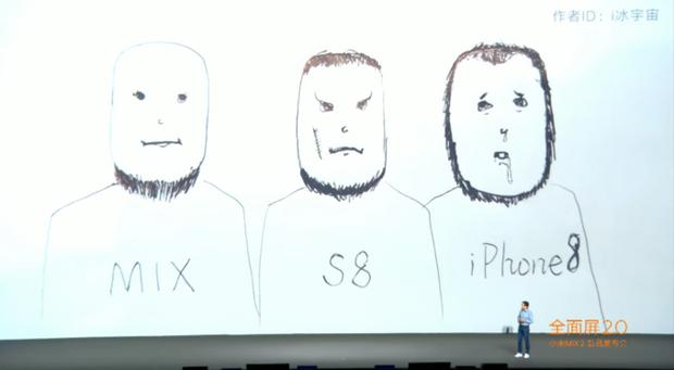Карикатура під час презентації Xiaomi Mi Mix 2