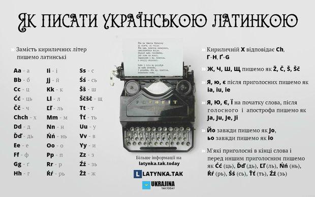 В'ятрович розкритикував можливість введення латиниці вУкраїні