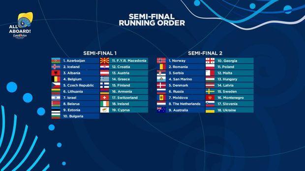 Євробачення 2018 – порядок виступів
